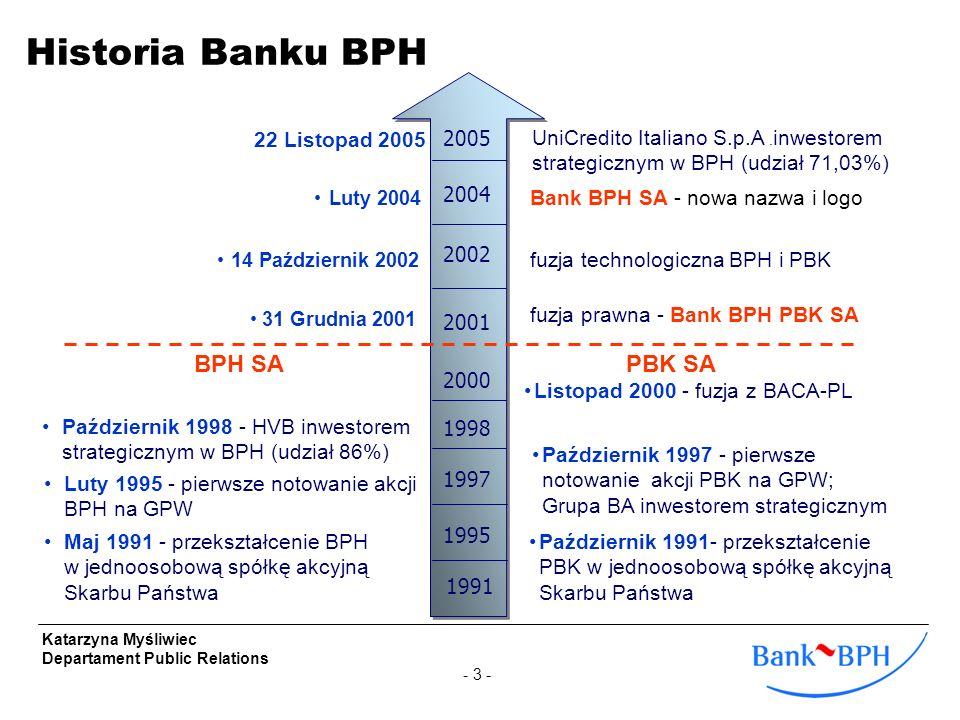Historia Banku BPH BPH SA PBK SA 2005