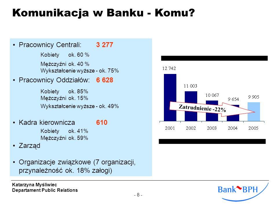 Komunikacja w Banku - Komu