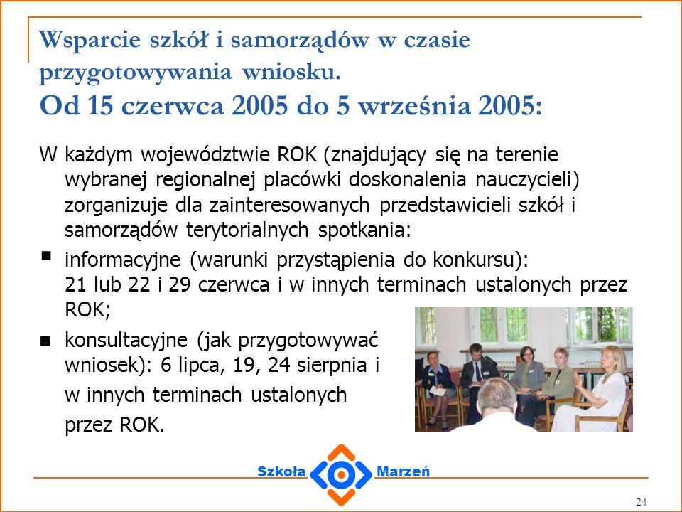 Wsparcie szkół i samorządów w czasie przygotowywania wniosku