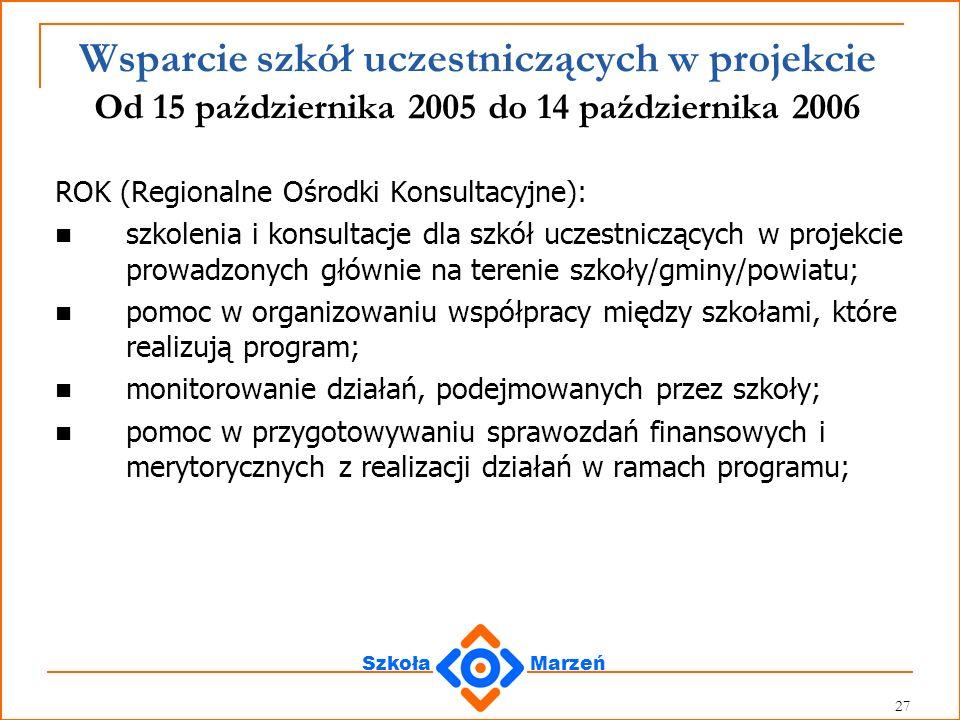 Wsparcie szkół uczestniczących w projekcie Od 15 października 2005 do 14 października 2006
