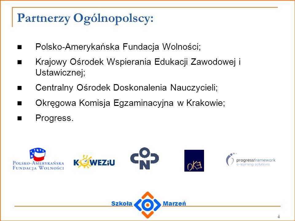 Partnerzy Ogólnopolscy: