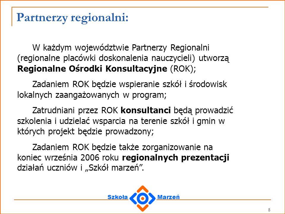 Partnerzy regionalni: