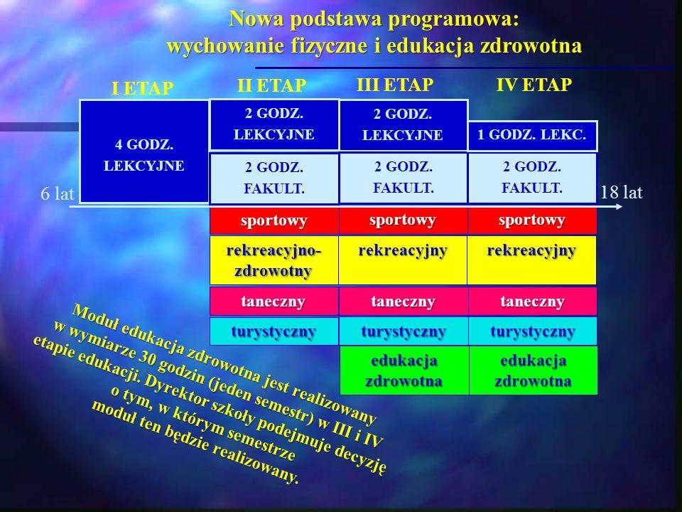 Nowa podstawa programowa: wychowanie fizyczne i edukacja zdrowotna