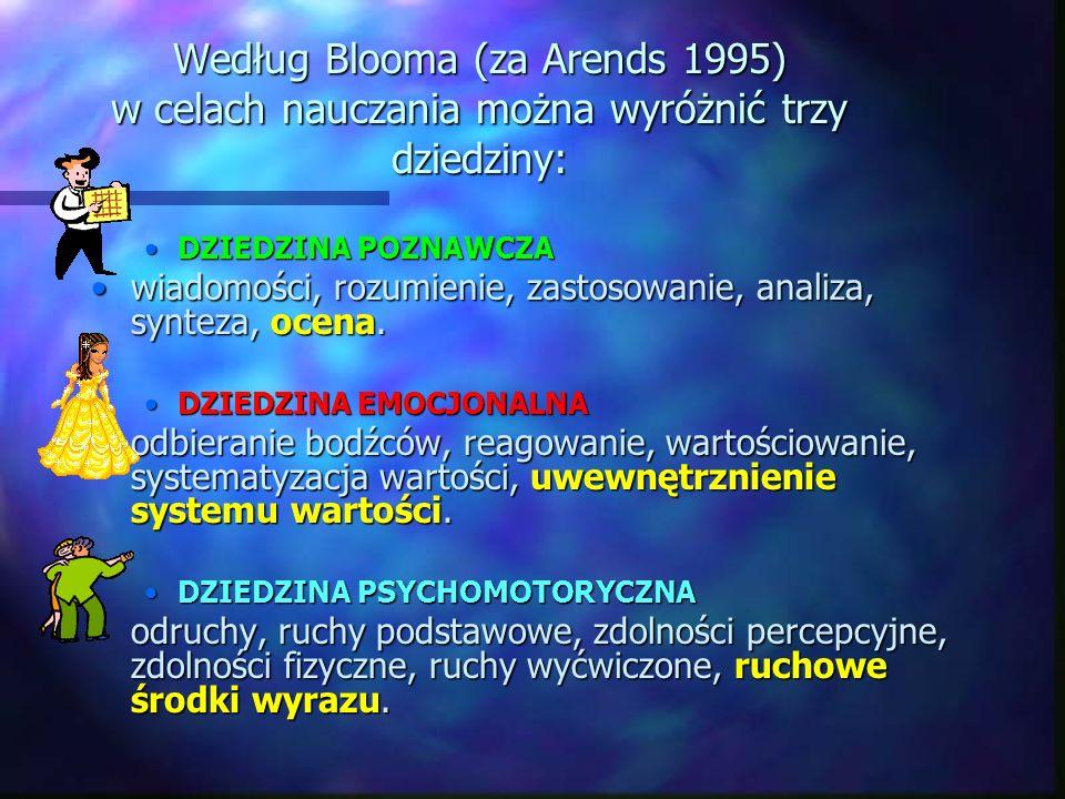 Według Blooma (za Arends 1995) w celach nauczania można wyróżnić trzy dziedziny: