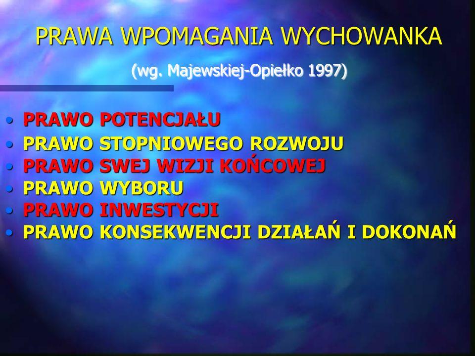 PRAWA WPOMAGANIA WYCHOWANKA (wg. Majewskiej-Opiełko 1997)