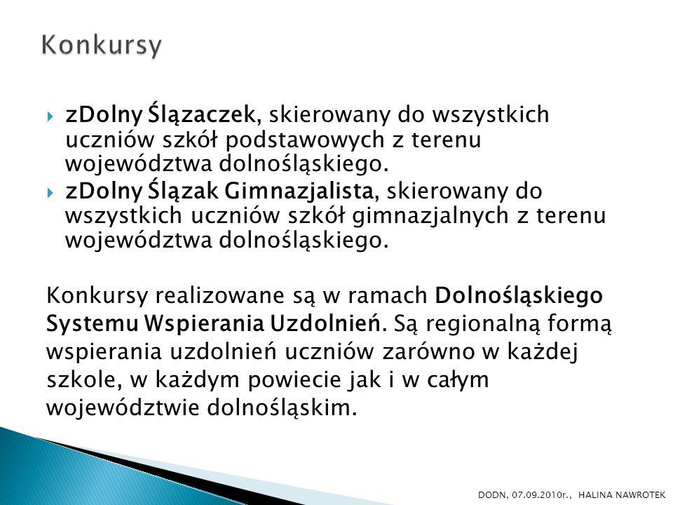 Konkursy zDolny Ślązaczek, skierowany do wszystkich uczniów szkół podstawowych z terenu województwa dolnośląskiego.