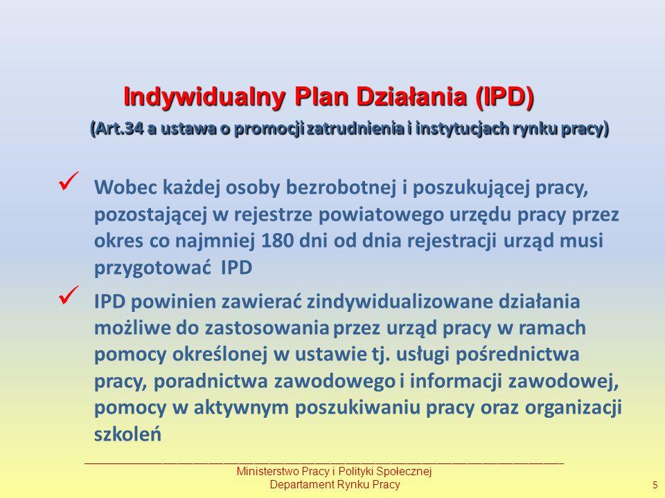 Indywidualny Plan Działania (IPD)