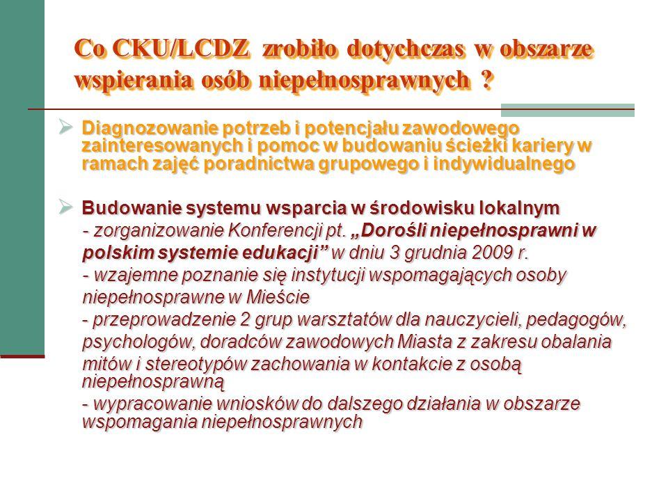 Co CKU/LCDZ zrobiło dotychczas w obszarze wspierania osób niepełnosprawnych