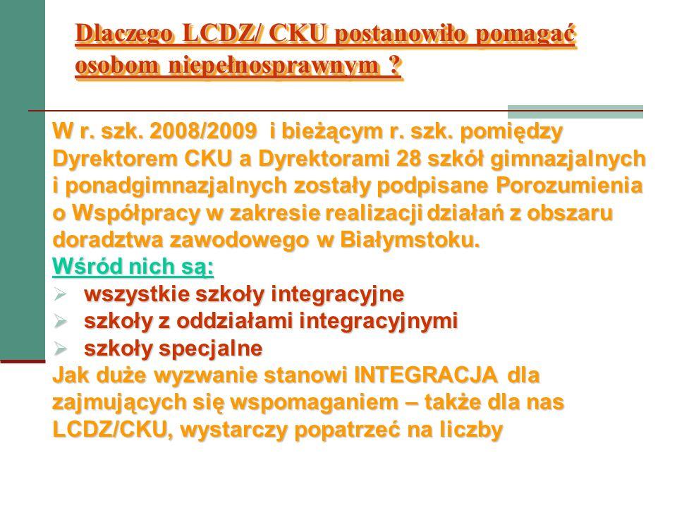 Dlaczego LCDZ/ CKU postanowiło pomagać osobom niepełnosprawnym