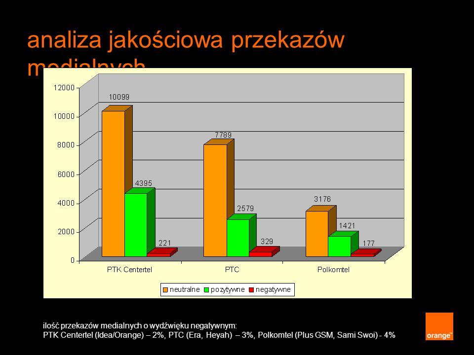 analiza jakościowa przekazów medialnych