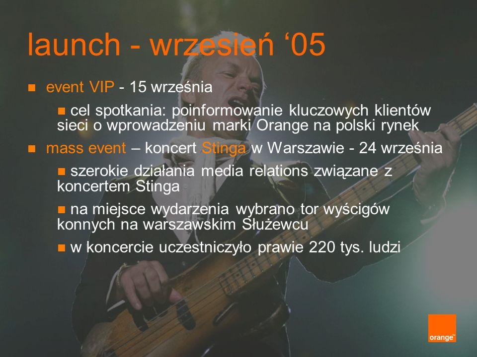 launch - wrzesień '05 event VIP - 15 września