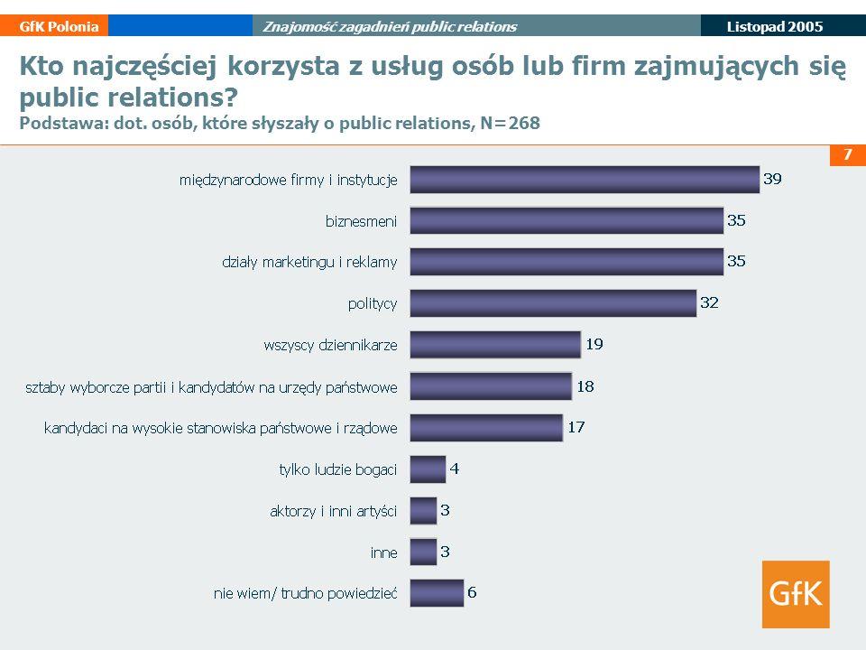 Kto najczęściej korzysta z usług osób lub firm zajmujących się public relations.