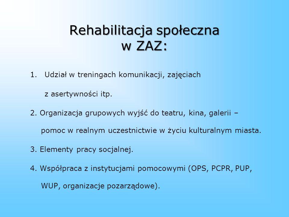 Rehabilitacja społeczna w ZAZ: