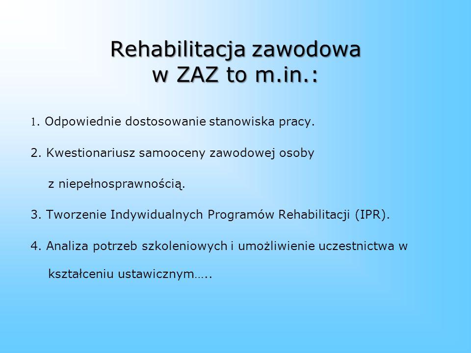 Rehabilitacja zawodowa w ZAZ to m.in.:
