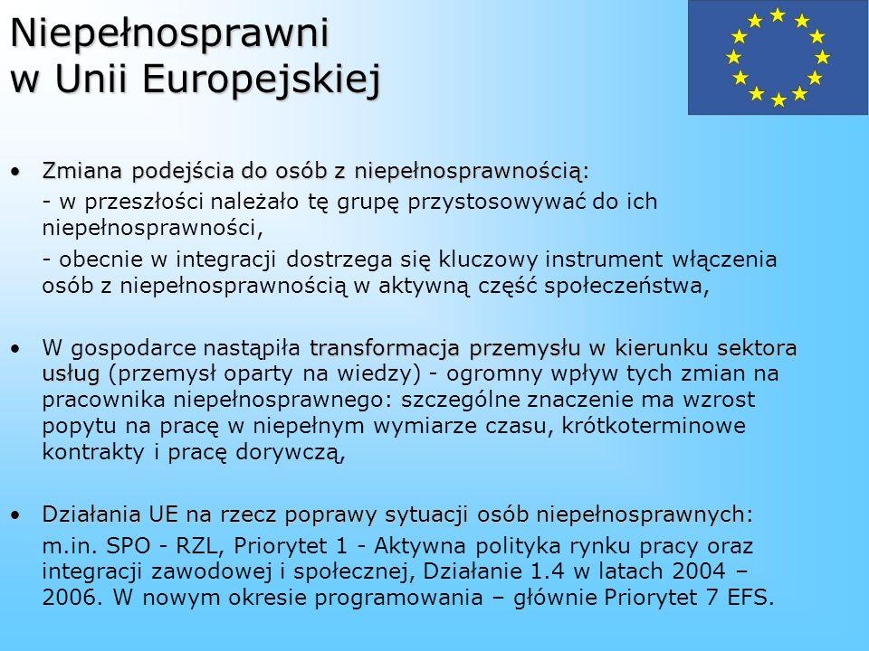Niepełnosprawni w Unii Europejskiej