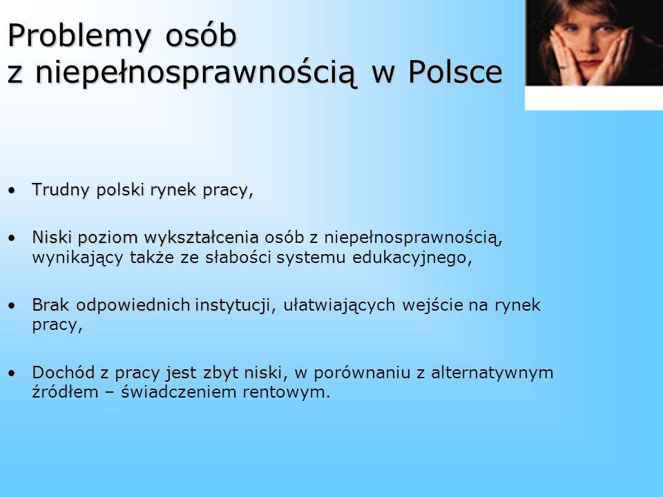 Problemy osób z niepełnosprawnością w Polsce