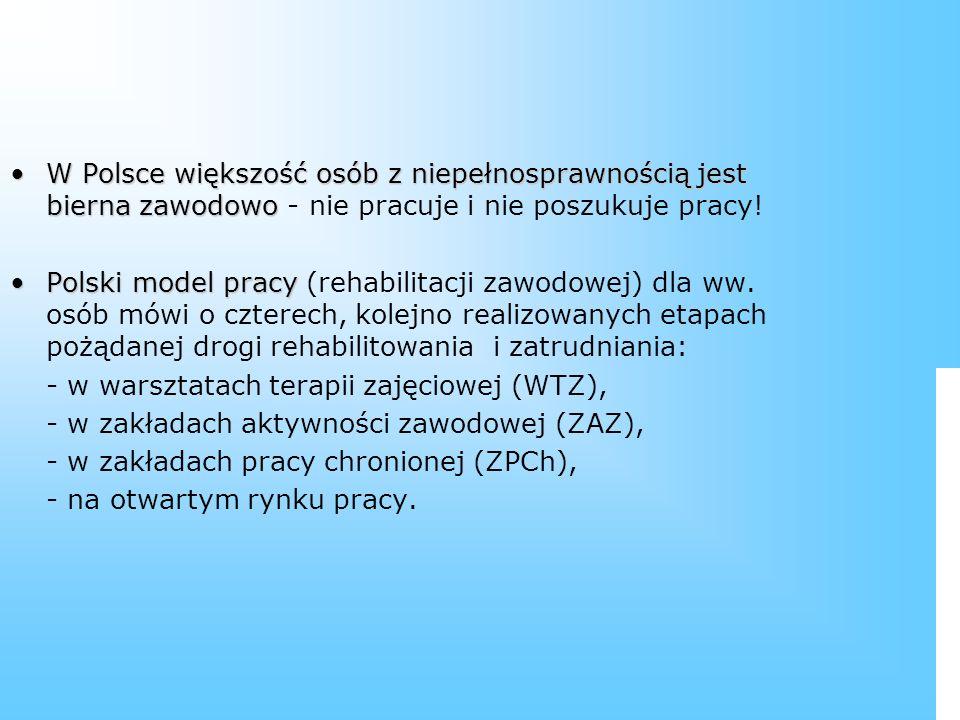 W Polsce większość osób z niepełnosprawnością jest bierna zawodowo - nie pracuje i nie poszukuje pracy!