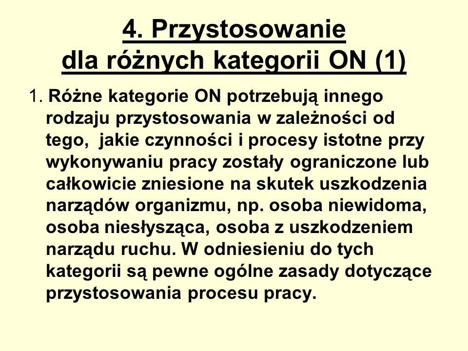 4. Przystosowanie dla różnych kategorii ON (1)