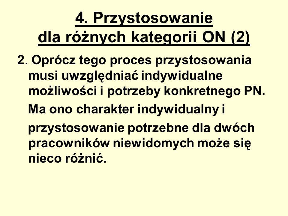 4. Przystosowanie dla różnych kategorii ON (2)
