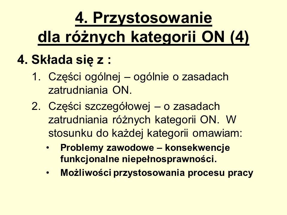 4. Przystosowanie dla różnych kategorii ON (4)
