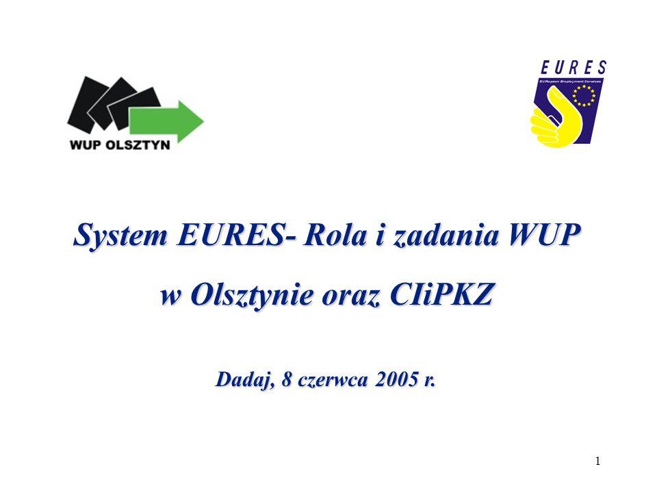 System EURES- Rola i zadania WUP w Olsztynie oraz CIiPKZ