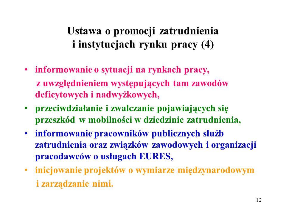 Ustawa o promocji zatrudnienia i instytucjach rynku pracy (4)