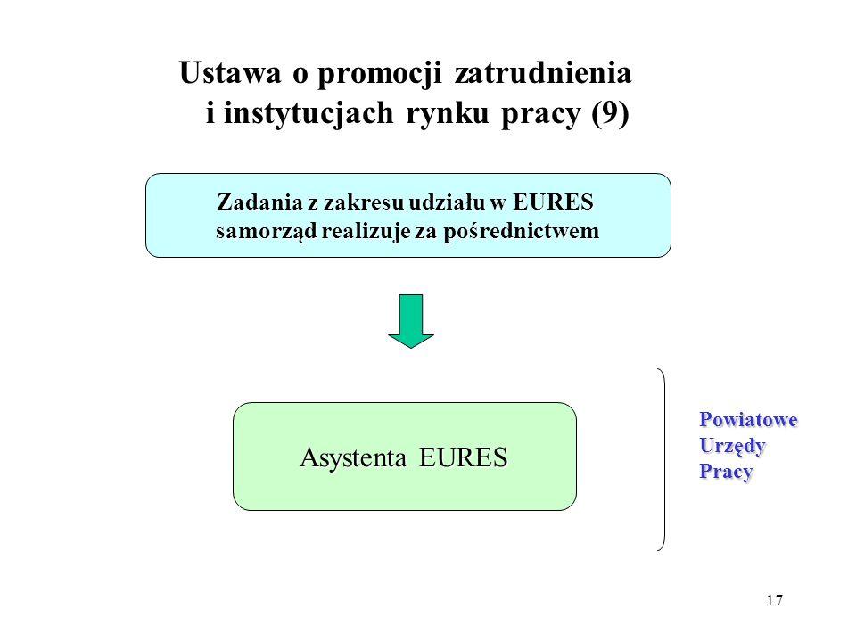 Ustawa o promocji zatrudnienia i instytucjach rynku pracy (9)