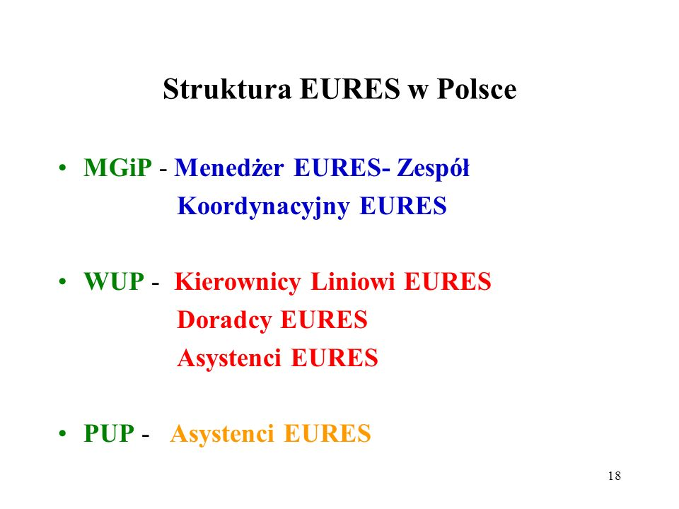 Struktura EURES w Polsce