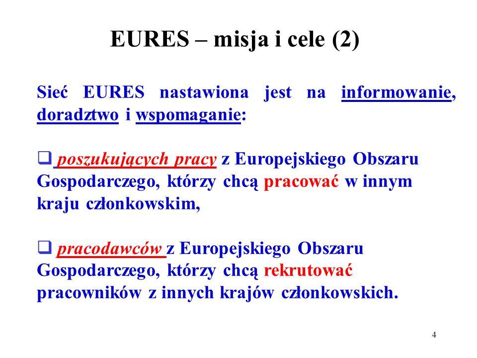 EURES – misja i cele (2) Sieć EURES nastawiona jest na informowanie, doradztwo i wspomaganie: