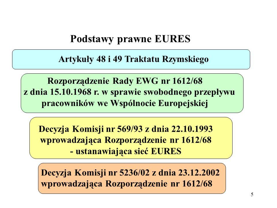 Podstawy prawne EURES Artykuły 48 i 49 Traktatu Rzymskiego
