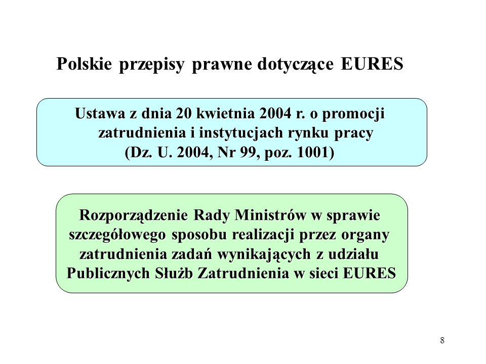 Polskie przepisy prawne dotyczące EURES