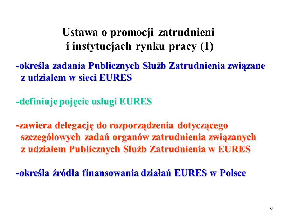 Ustawa o promocji zatrudnieni i instytucjach rynku pracy (1)