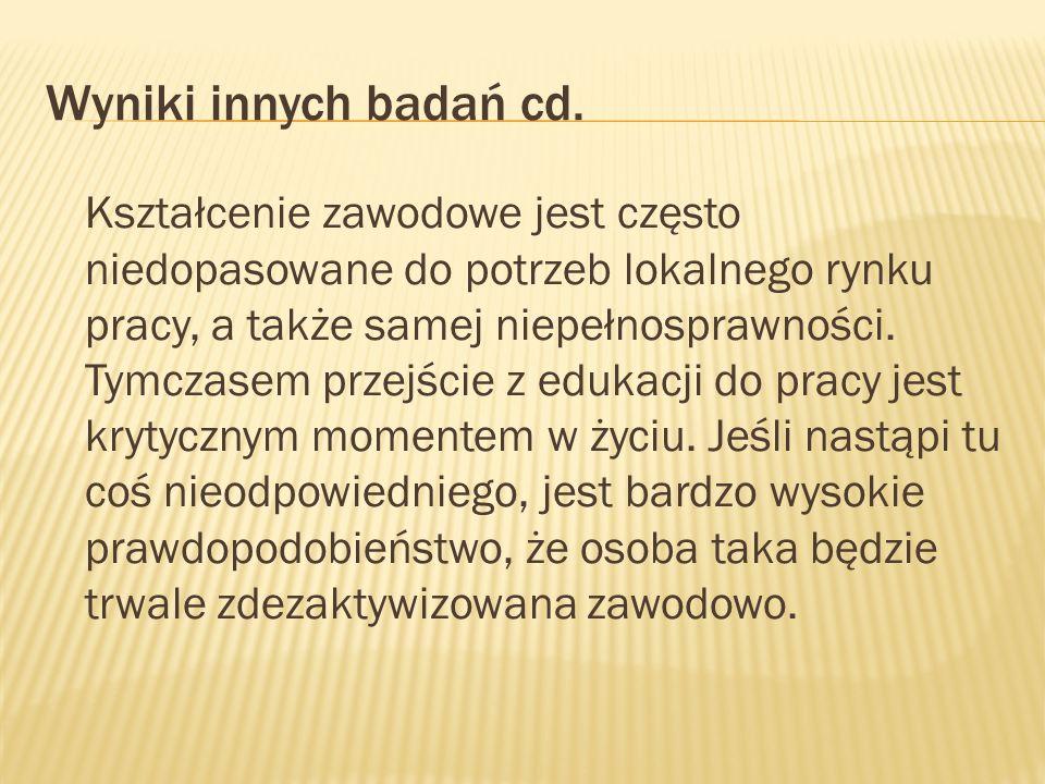 Wyniki innych badań cd.