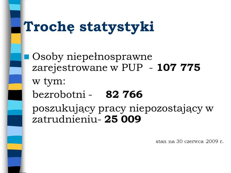 Trochę statystyki Osoby niepełnosprawne zarejestrowane w PUP - 107 775