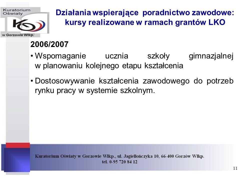 Działania wspierające poradnictwo zawodowe: kursy realizowane w ramach grantów LKO