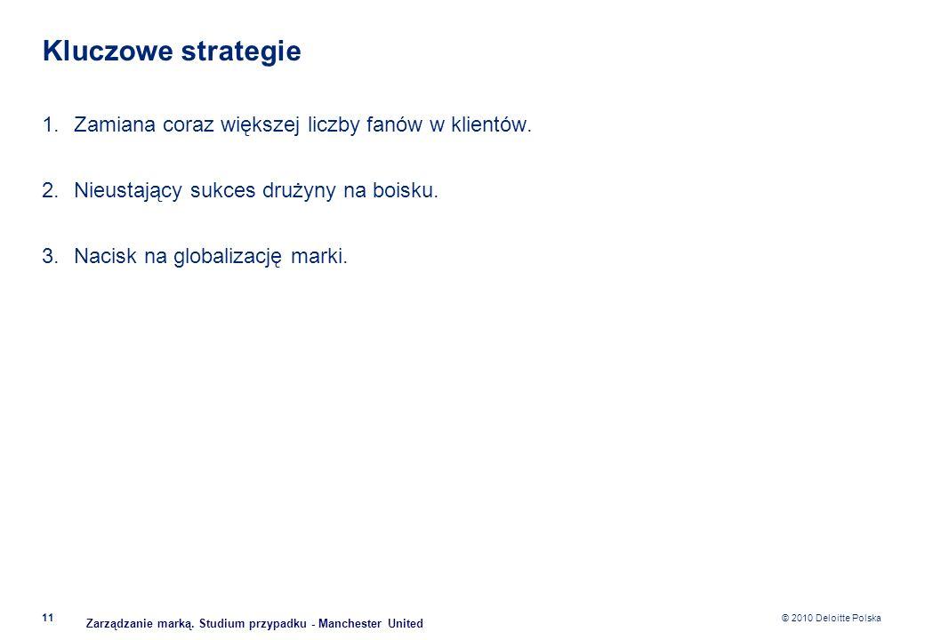 Kluczowe strategie Zamiana coraz większej liczby fanów w klientów.