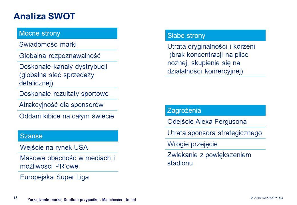 Analiza SWOT Utrata oryginalności i korzeni Mocne strony Słabe strony