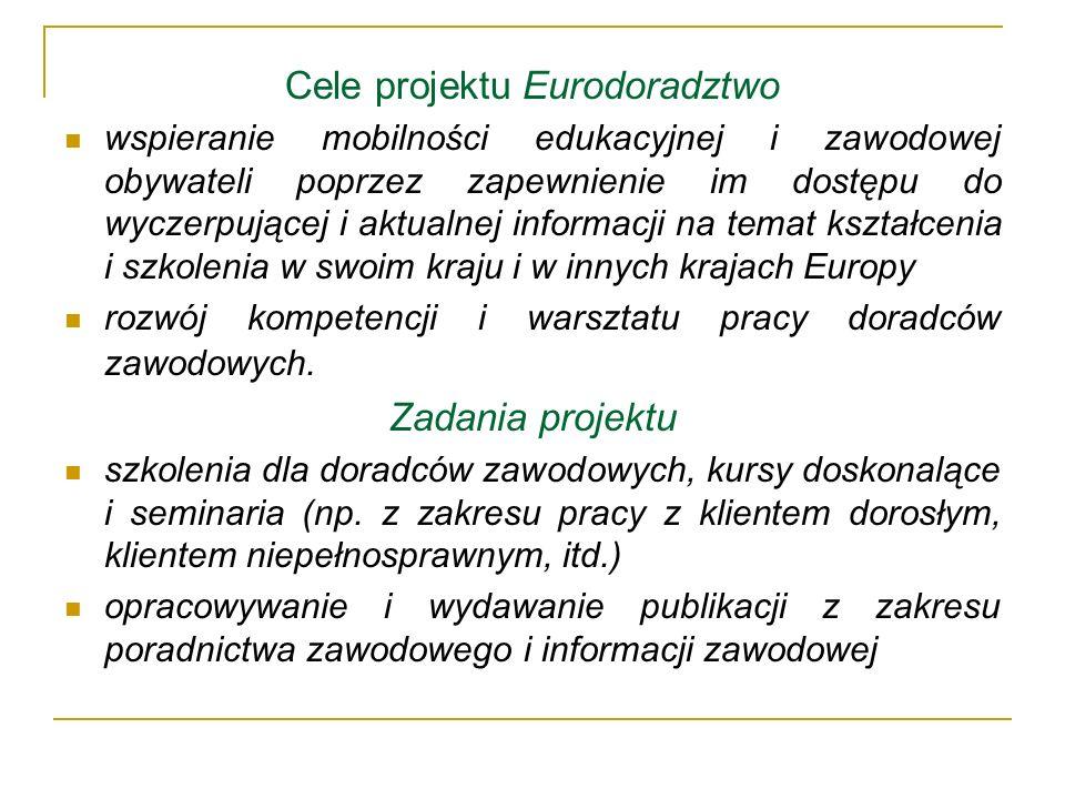 Cele projektu Eurodoradztwo