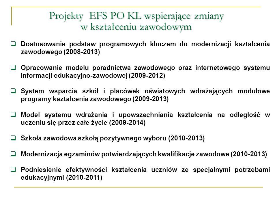 Projekty EFS PO KL wspierające zmiany w kształceniu zawodowym
