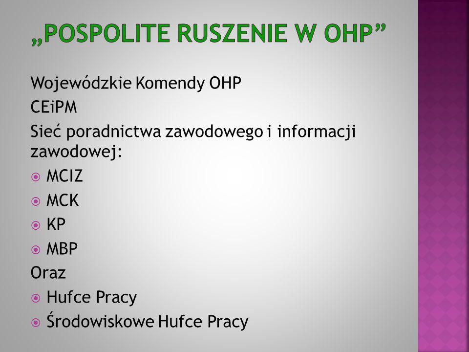 """""""Pospolite ruszenie w OHP"""