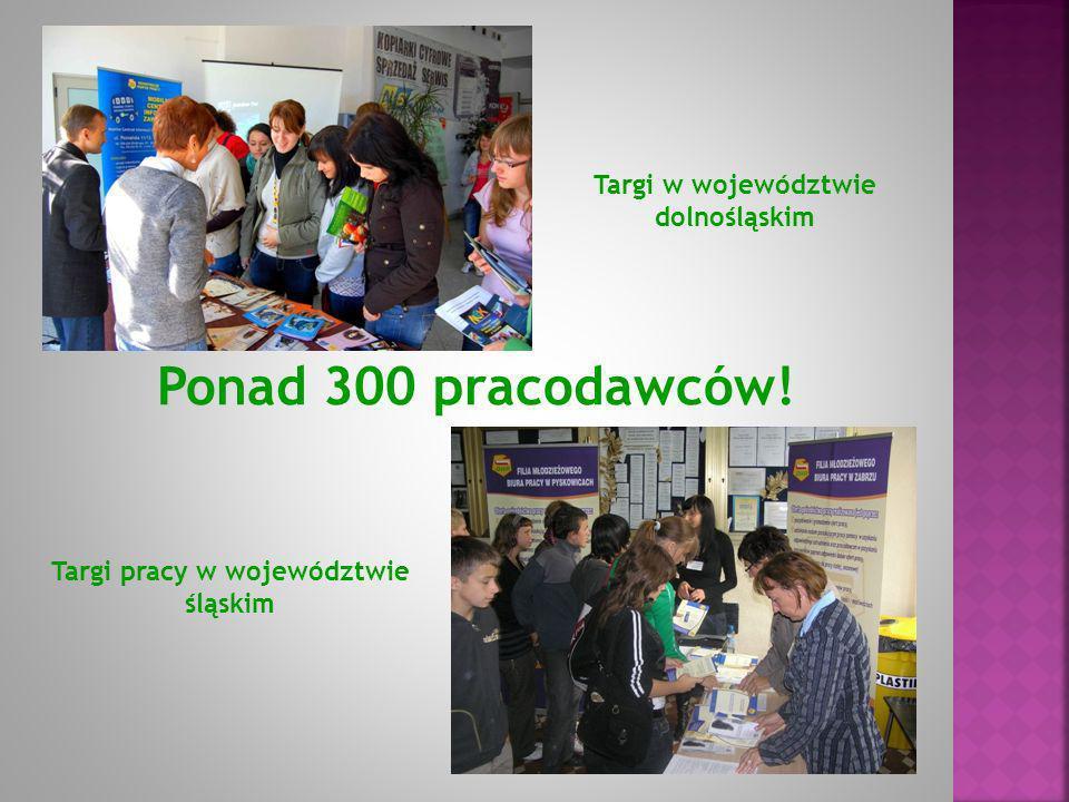 Targi w województwie dolnośląskim Targi pracy w województwie śląskim