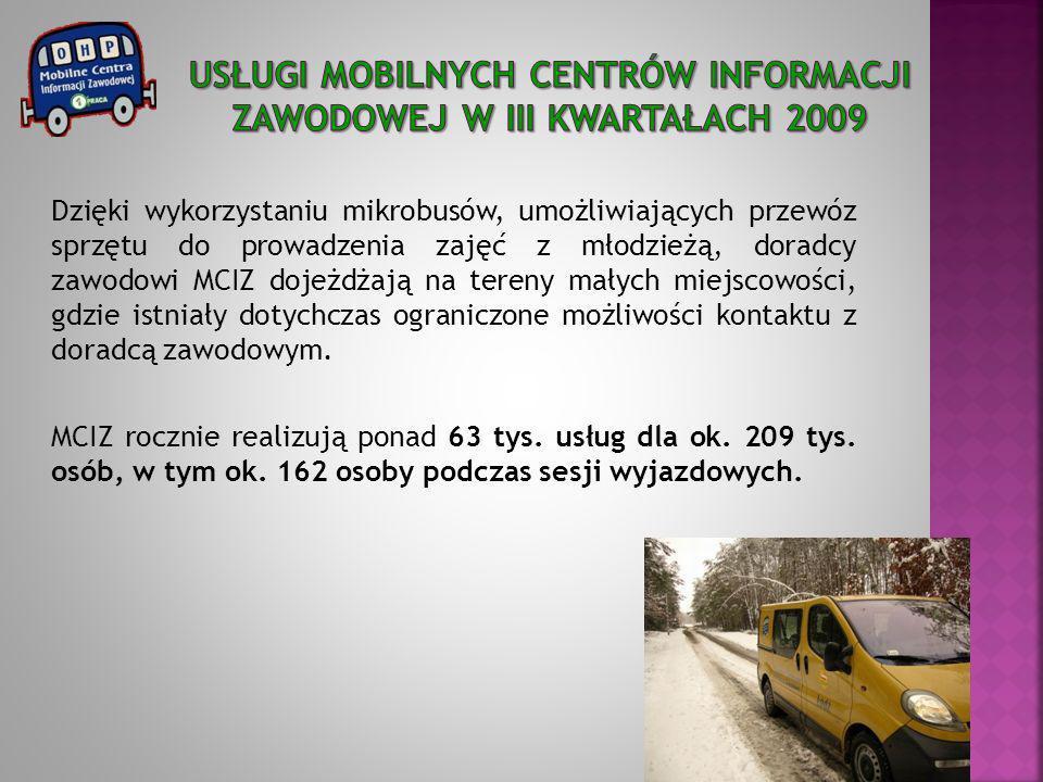 Usługi mobilnych centrów informacji zawodowej w III kwartałach 2009