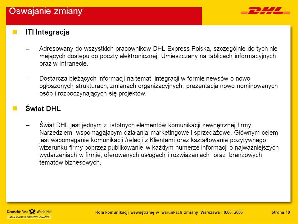 Oswajanie zmiany ITI Integracja Świat DHL
