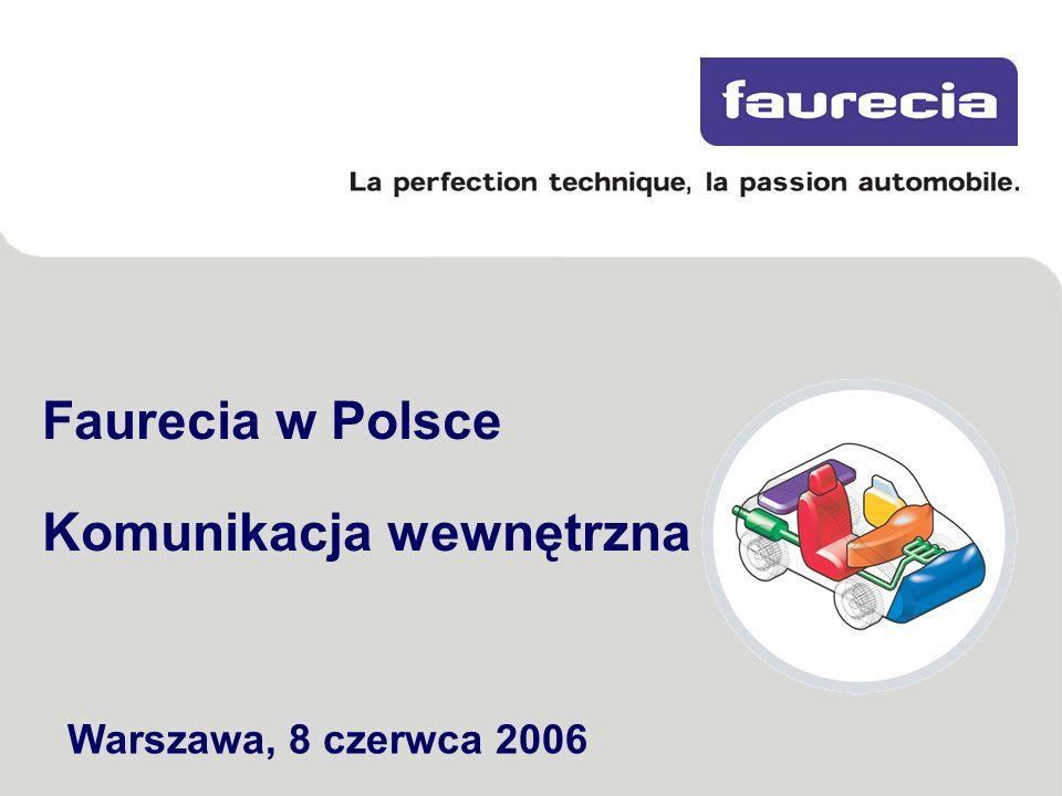 Faurecia w Polsce Komunikacja wewnętrzna