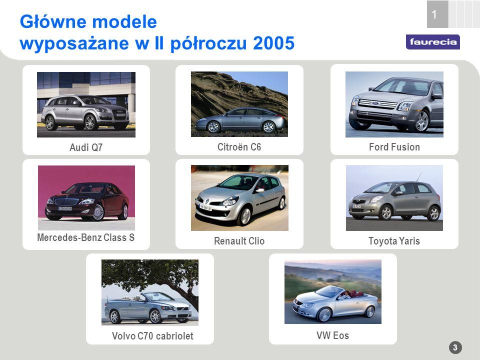 Główne modele wyposażane w II półroczu 2005