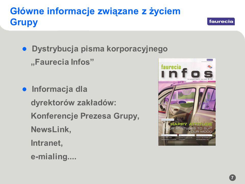 Główne informacje związane z życiem Grupy