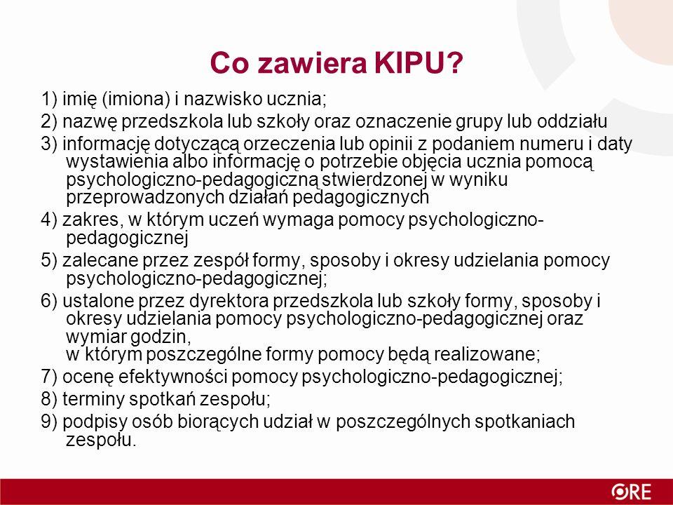 Co zawiera KIPU 1) imię (imiona) i nazwisko ucznia;