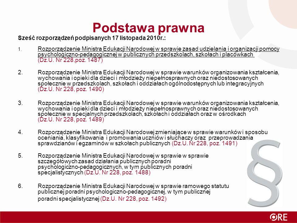 Podstawa prawna Sześć rozporządzeń podpisanych 17 listopada 2010r.: