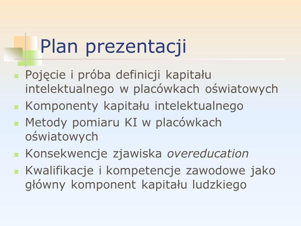 Plan prezentacji Pojęcie i próba definicji kapitału intelektualnego w placówkach oświatowych. Komponenty kapitału intelektualnego.