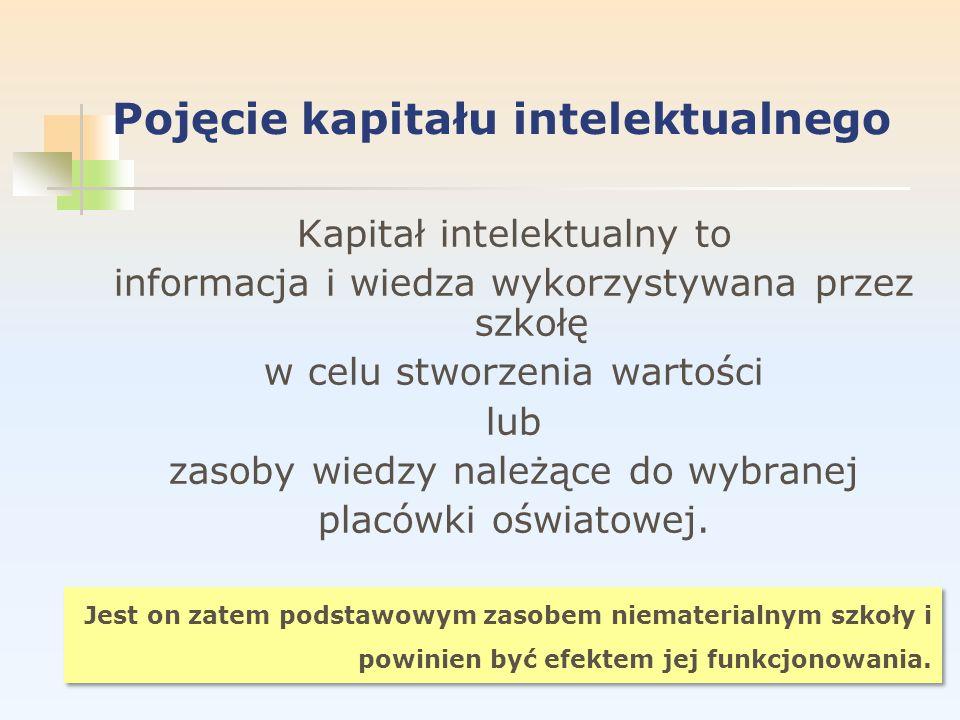 Pojęcie kapitału intelektualnego